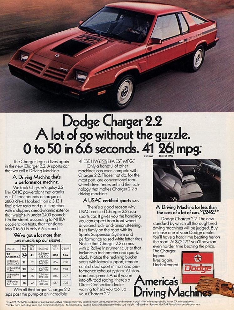 1982 Dodge Charger