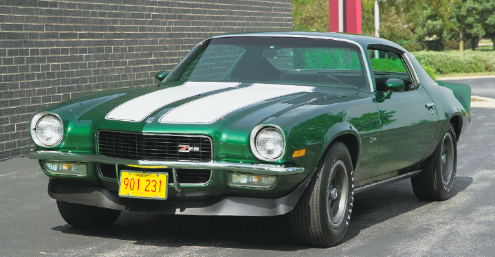 Chevrolet Camaro Z/28: A History in Photographs | The Daily Drive