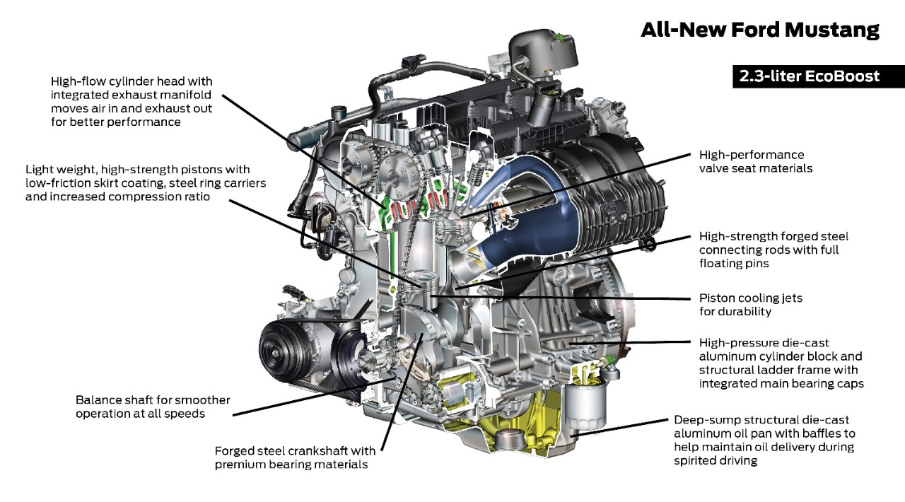 Mustang_EcoBoost_Engine(1)