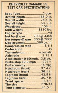 1972 Chevrolet Camaro Specifications
