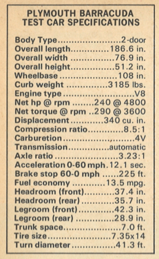 1972 Plymouth Barracuda Specifications