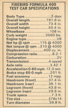 1972 Pontiac Firebird Formula Specifications