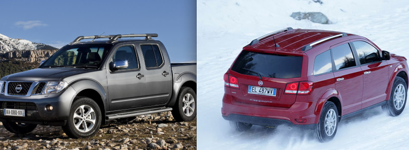 4WD versus AWD, 4WD and AWD