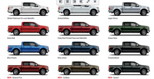 Ford F-150 Variants