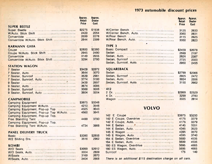 Import car prices, 1973