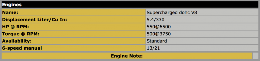 2006 Ford GT engine specs