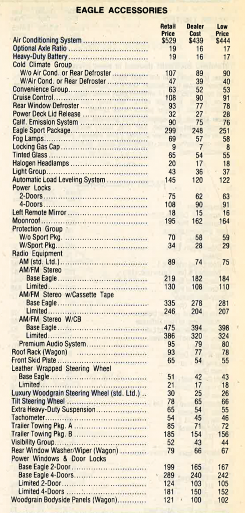 1980 AMC Eagle Prices
