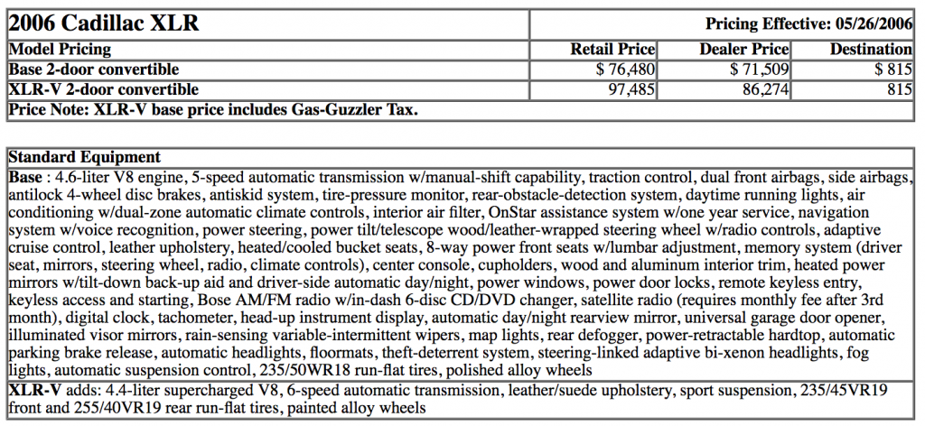 2006 Cadillac XLR prices