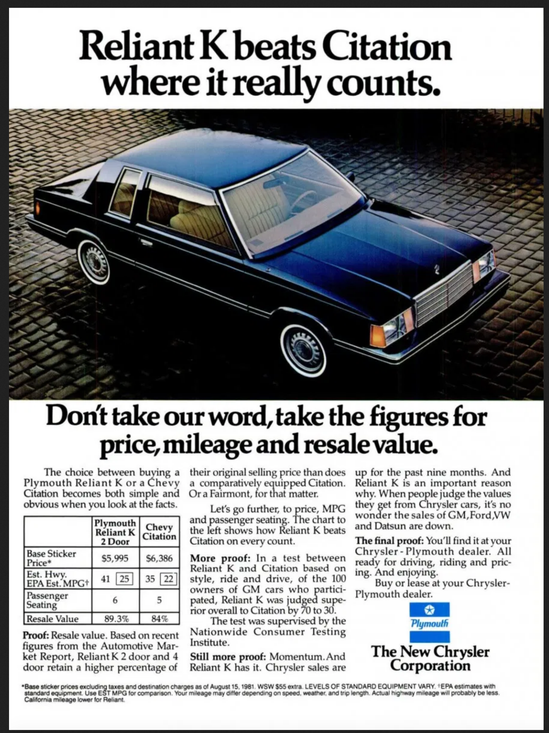 K-Car Ad, Plymouth Reliant Ad