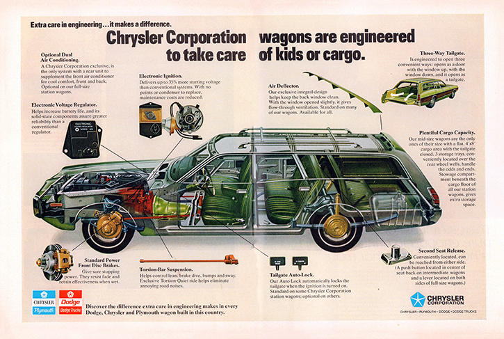 1973 Chrysler Wagon