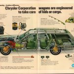 1973 Chrysler Corporation Ad
